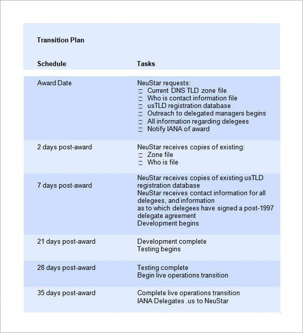 business contingency plan template – Free Online Form Templates