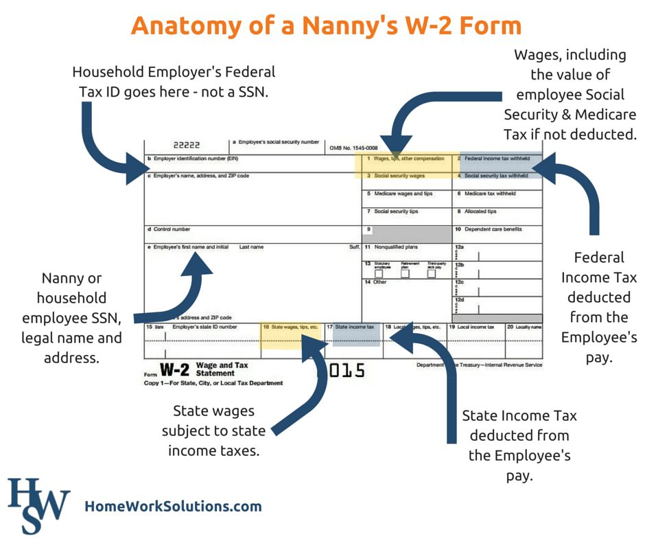 A Nanny Asks - Questions about Form W-2