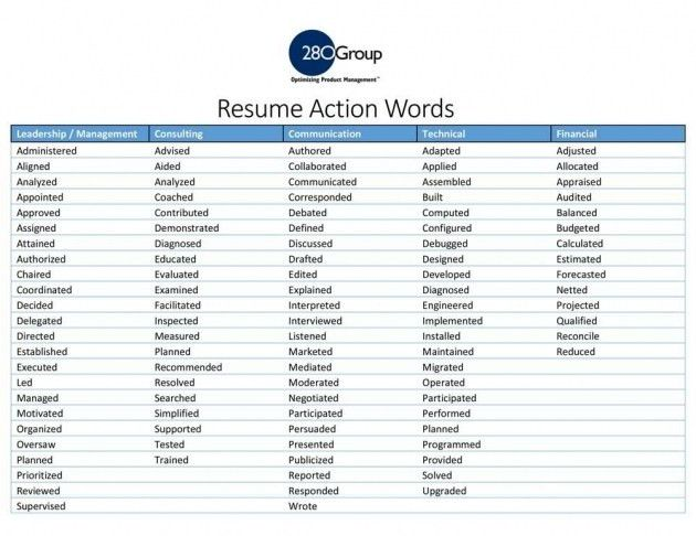 Best Skill Words For Resume. cashier resume sample writing guide ...
