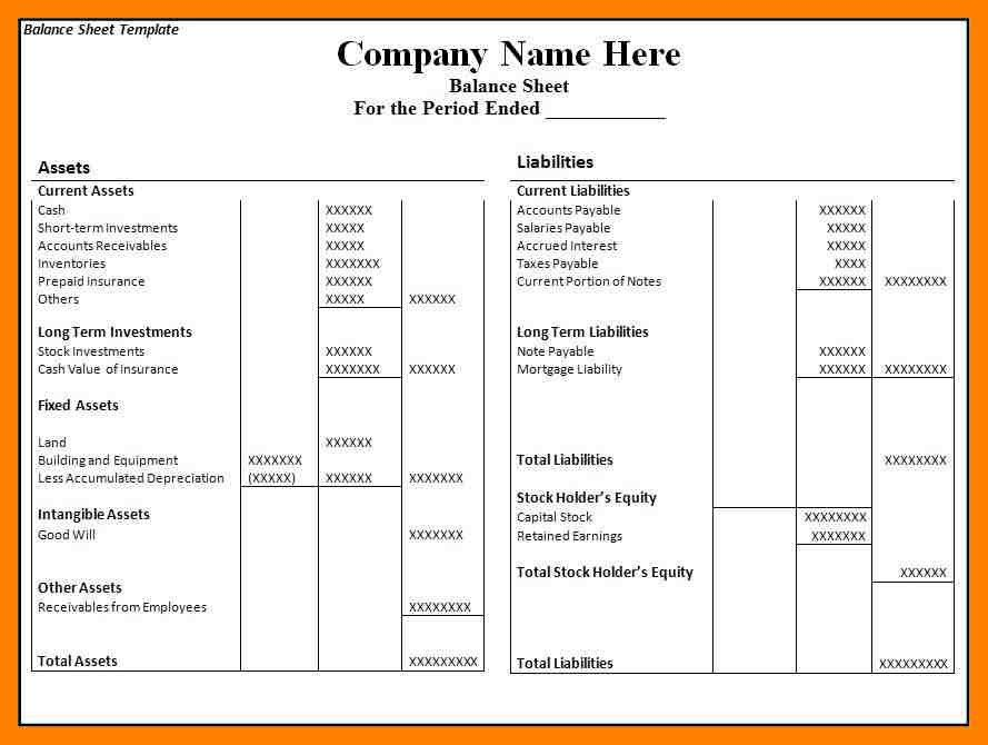 11+ blank balance sheets | emt resume
