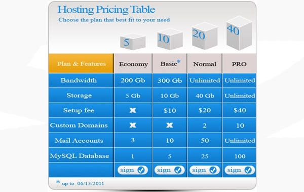 30+ Cool Pricing Tables PSD