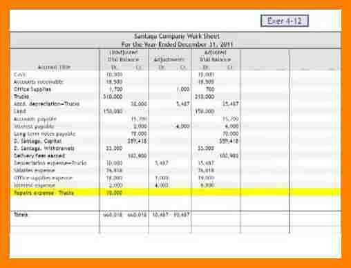 2+ unadjusted trial balance example | packaging clerks