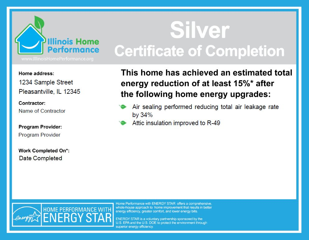The IHP Certificate of Completion | Illinois Home Performance