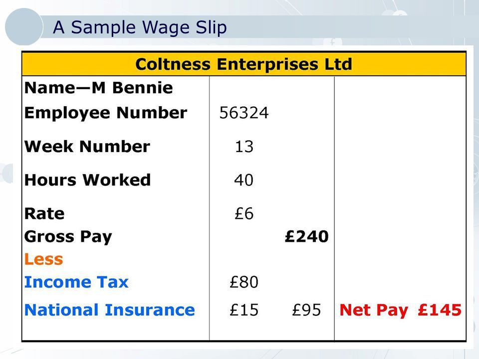 A Sample Wage Slip. - ppt download