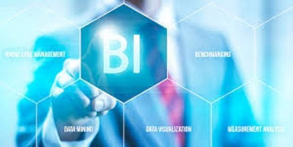 Business Intelligence Developer - 5602 - AavalarAavalar