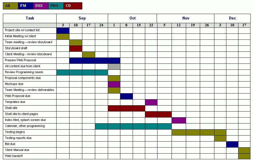 Project Schedule Templates - Find Word Templates