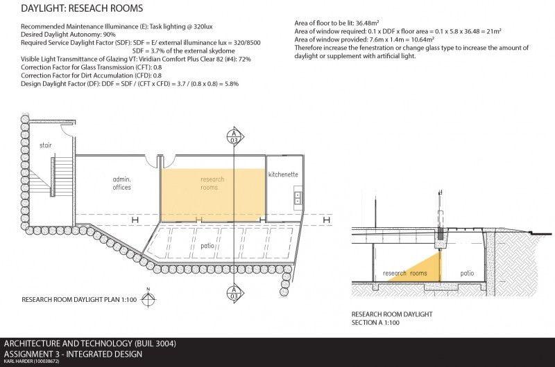 Integrated Design - Karl Harder Portfolio - The Loop