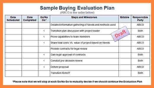 6+ evaluation plan sample proposal | Bussines Proposal 2017
