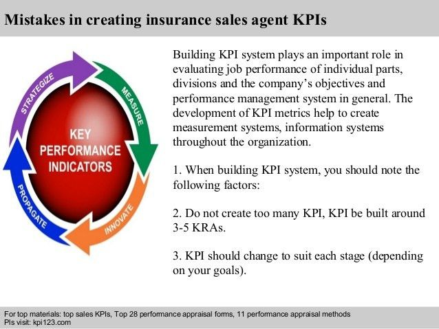 6 life insurance agents. irda third party car insurance premium ...