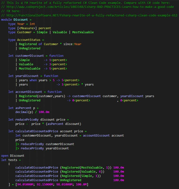 An F# rewrite of a fully refactored C# Clean Code example ...