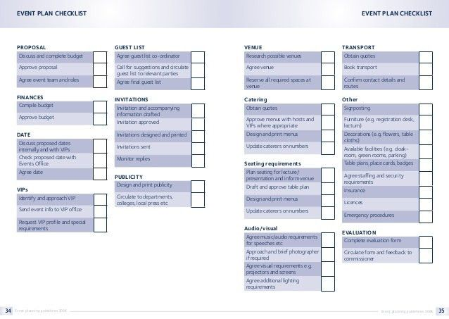 Event Plan Template. Event Planner Contract Template Free Event .
