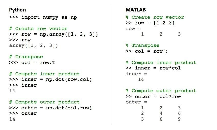MATLAB vs. Python: Top Reasons to Choose MATLAB - MATLAB & Simulink