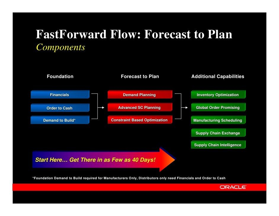 Oracle FastForward Flows For SCM - Analyst Briefing