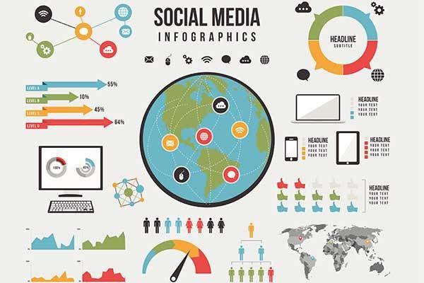 Creating a Social Media Report That Matters