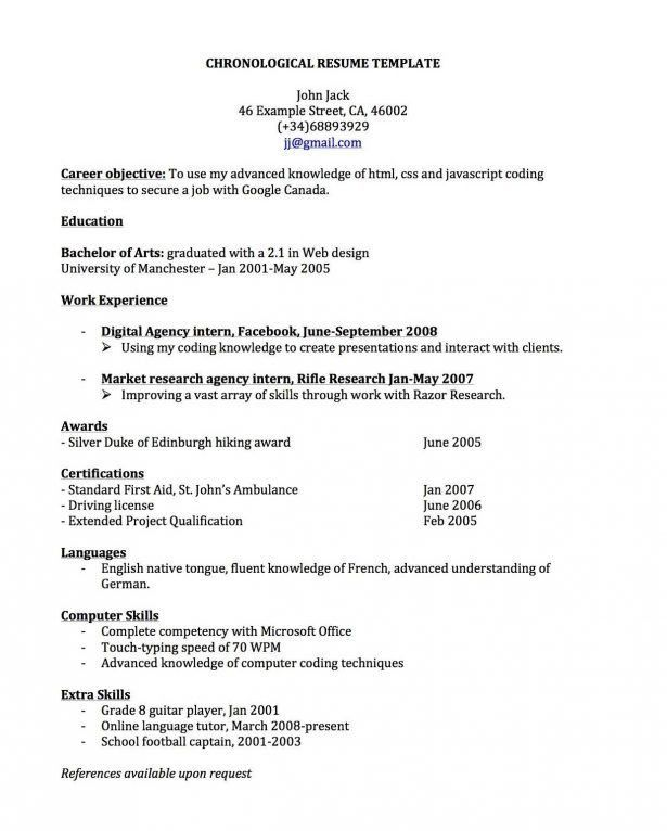 Resume : Dental Resume Examples Cv Ecample Best Cover Letter For ...