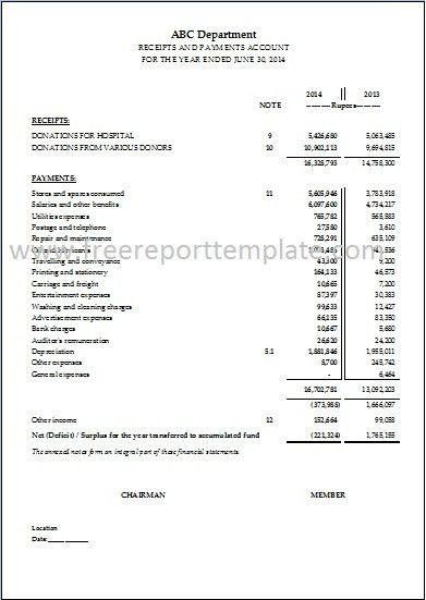 Income Statement / P&L Statement template – Free Report Templates