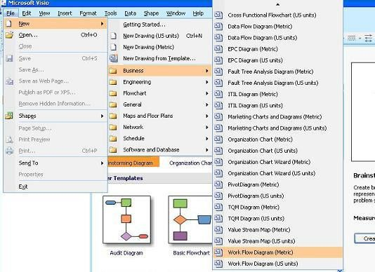 Value Stream Mapping on Visio 2007