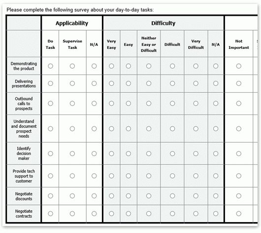 Job Task Analysis (JTA) | Questionmark