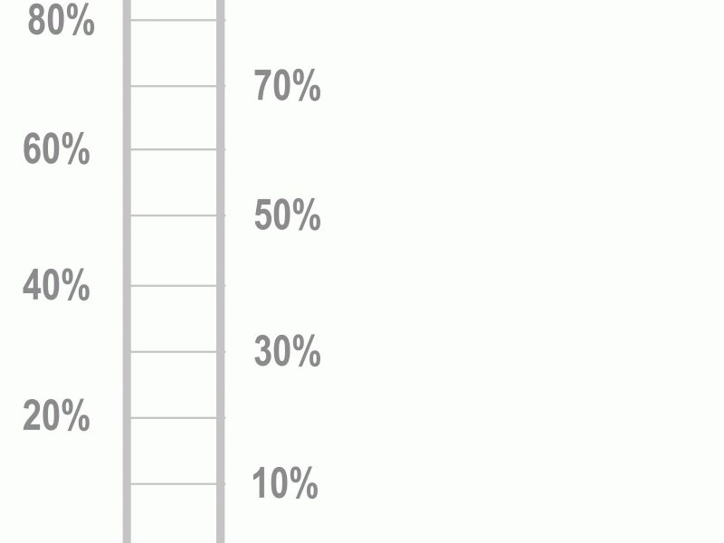 Goal Chart Template - Corpedo.com