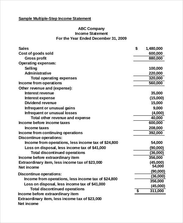 Income Statement Example - 7+ Samples in PDF