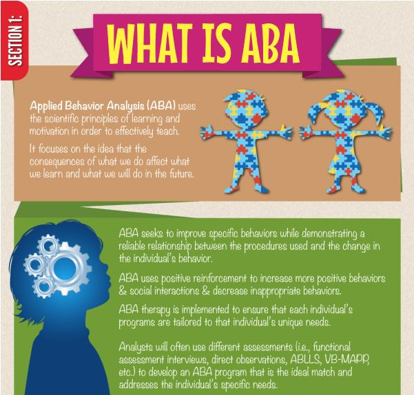 Autism: ABA Therapy, Applied Behavior Analysis, Getting the Facts