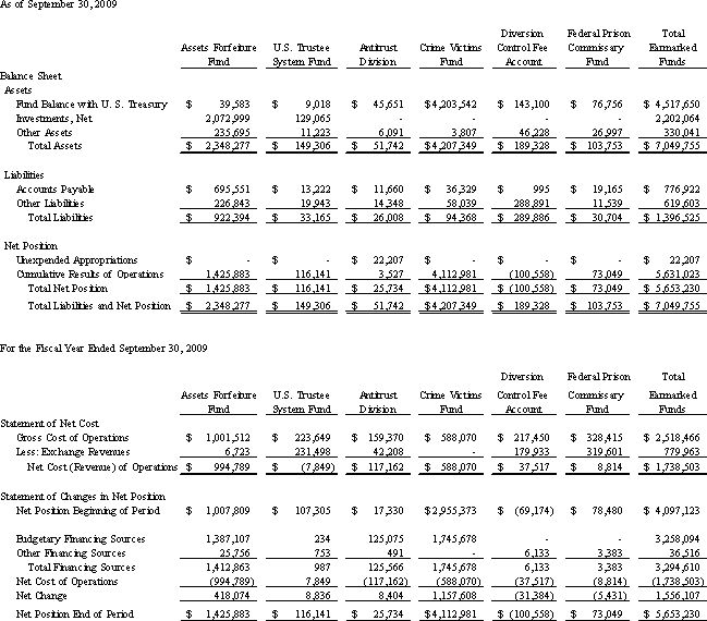 FY 2010 Performance and Accountability Report | DOJ | Department ...