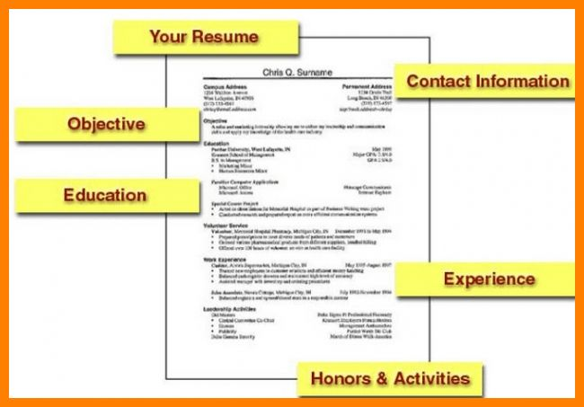 High School Senior College Resume Example. download how to make a ...
