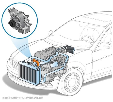 Honda Accord Water Pump Replacement Cost Estimate