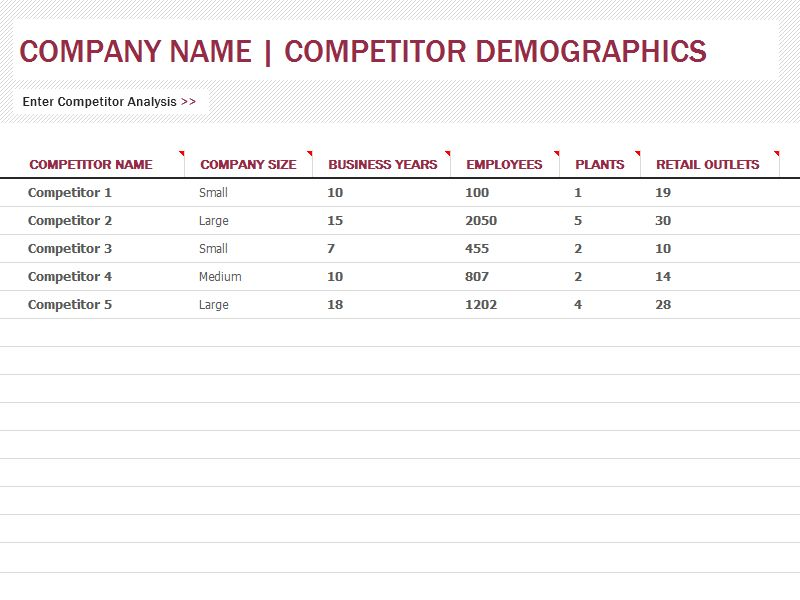 Competitor analysis - Office Templates