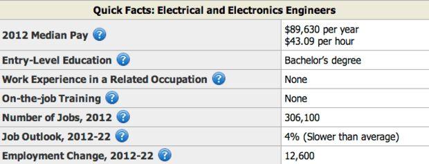 Electrical Engineer Resume Sample | Resume Genius