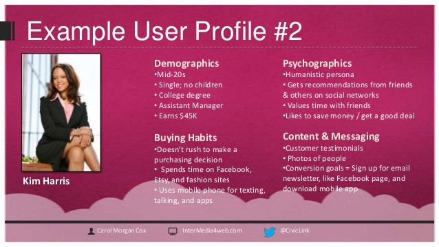 Creating Customer Profiles