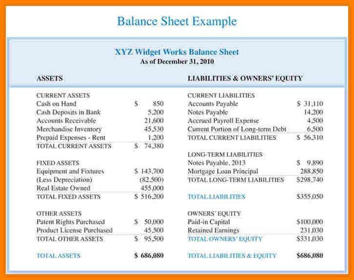 13+ balance sheet samples small business   cashier resumes