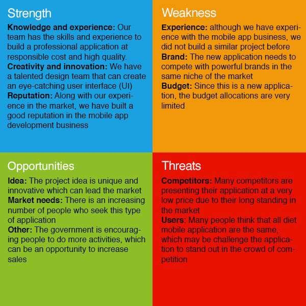 Swot Analysis Example. Swot Analysis Template 03 40 Powerful Swot ...