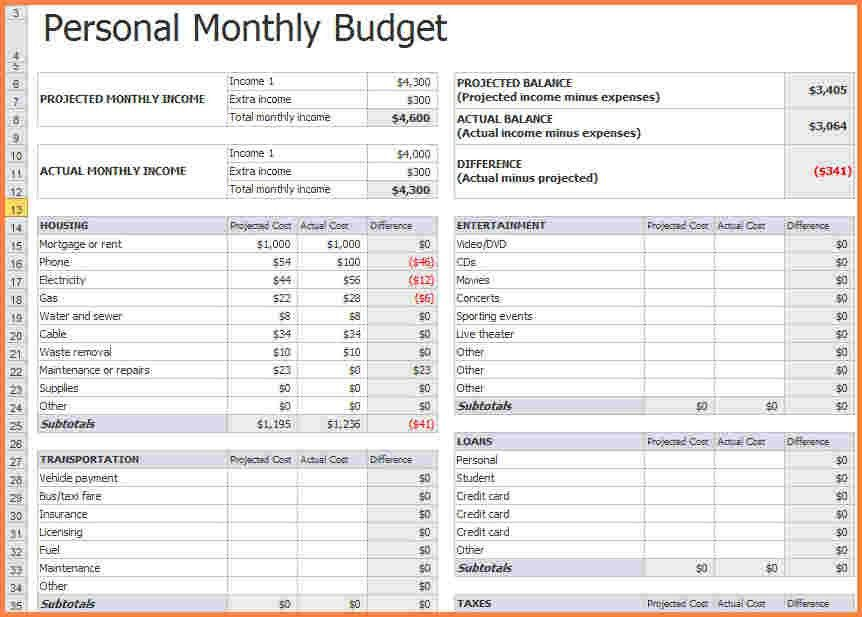 10+ monthly expenses spreadsheet template | Excel Spreadsheets Group