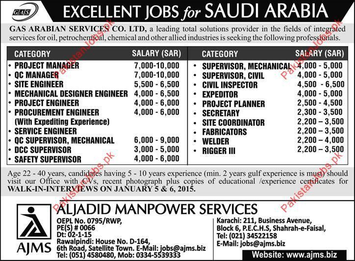 Project Manager, QC Manager, Supervisor, Civil Inspector ...