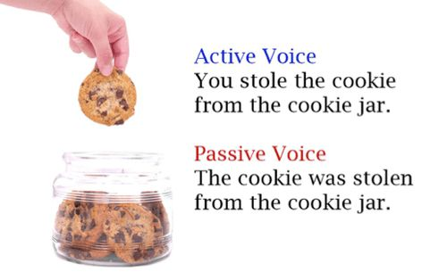 Active vs. Passive Voice | Grammar Gossip