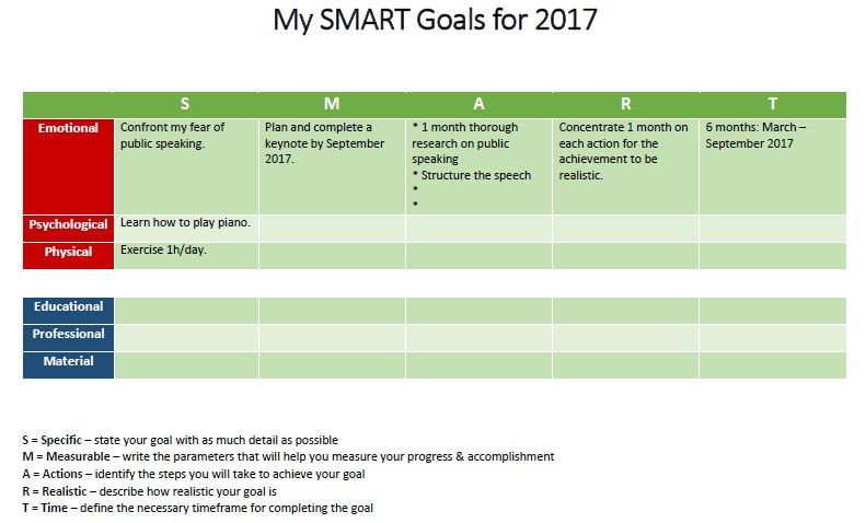 5 SMART Goals Template Ideas for Setting Objectives   Templates ...