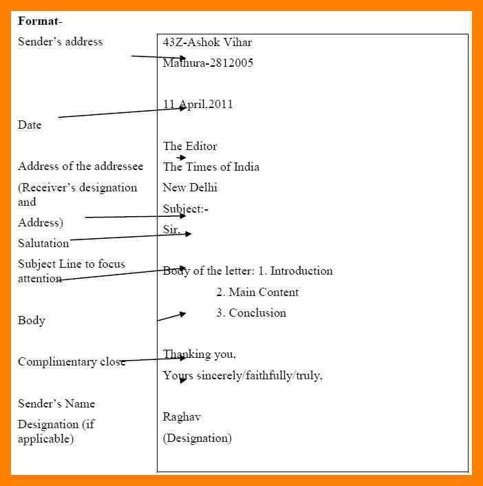 8+ informal invitation format cbse | emt resume