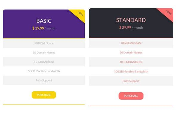 30 Best HTML CSS Pricing Table Templates, Tutorials