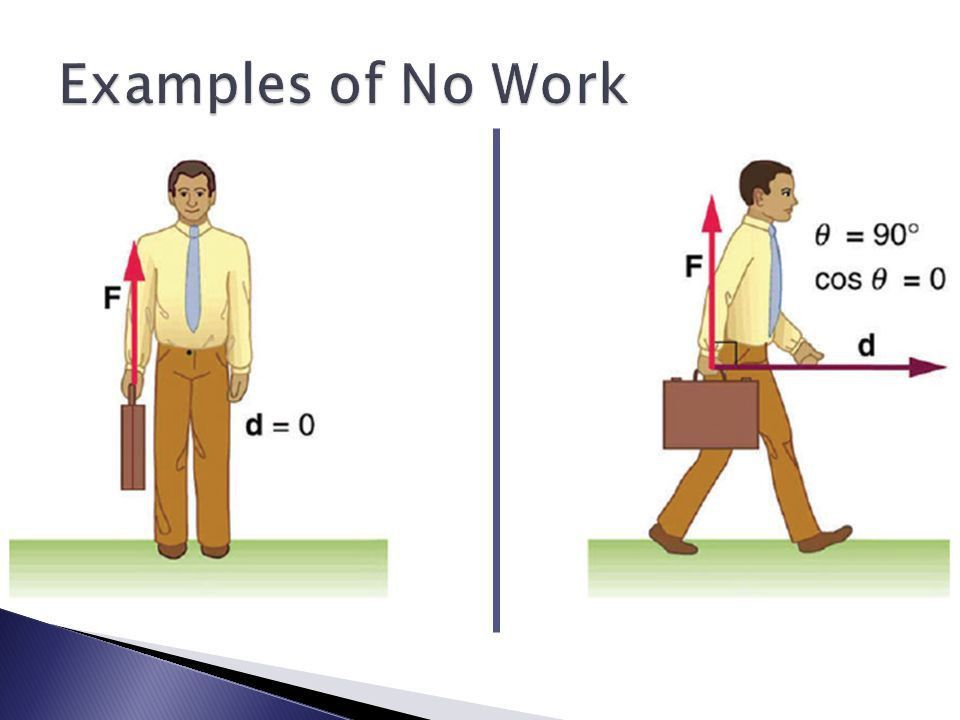 Work and Energy AP Physics I. - ppt download
