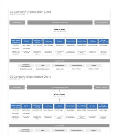 Large Organizational Chart Template - 9+ Free Word, PDF Documents ...