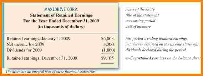 7+ sample statement of retained earnings | Case Statement 2017