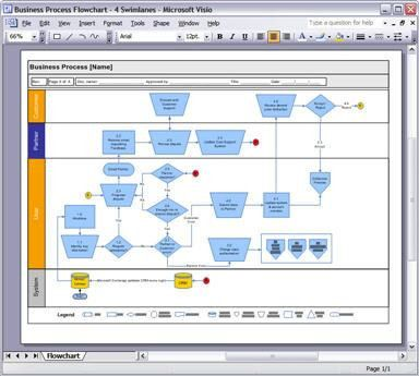 Process Maps - Visio Power Tips: Move Multiple Shapes With One Click