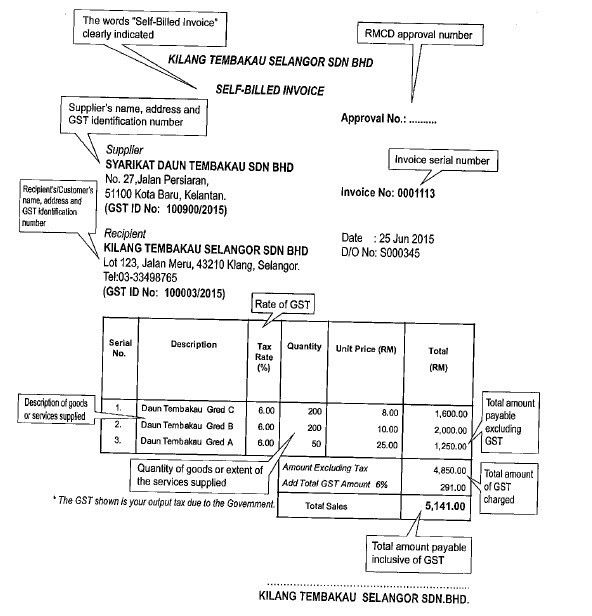 Download Gst Invoice Template Excel Malaysia | rabitah.net