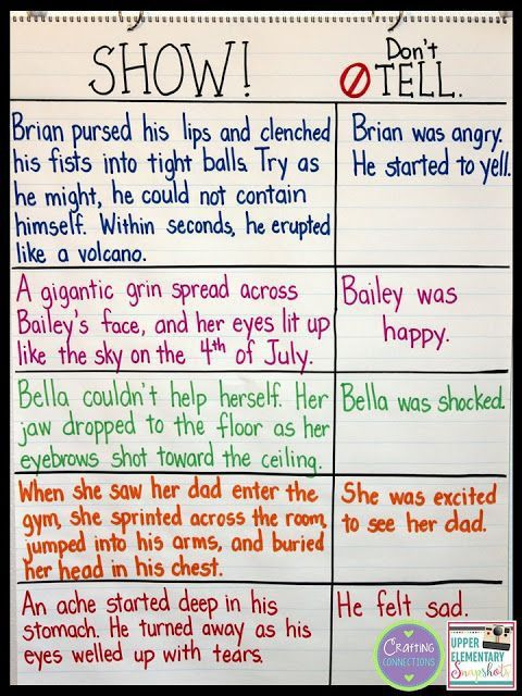 Best 25+ Sentence anchor chart ideas on Pinterest | Sentence with ...
