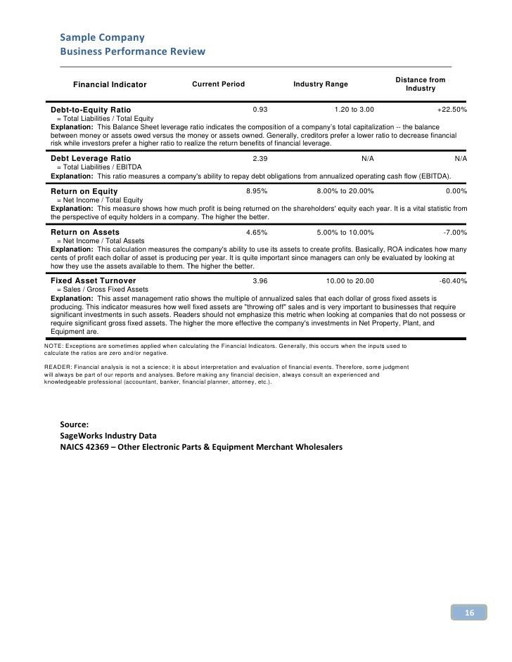 Sample Business Performance Review 2 2009 3