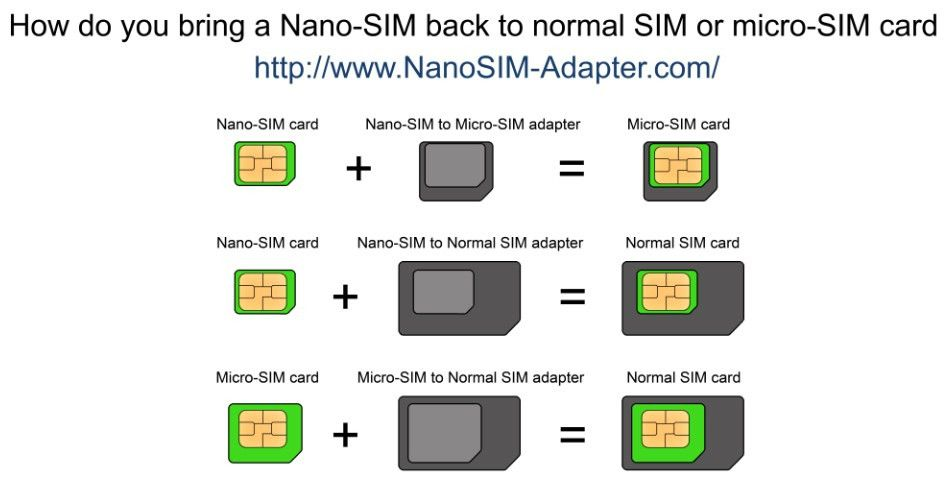 Nano Sim Adapter_Miscellaneous_Other Accessories_GOBILE