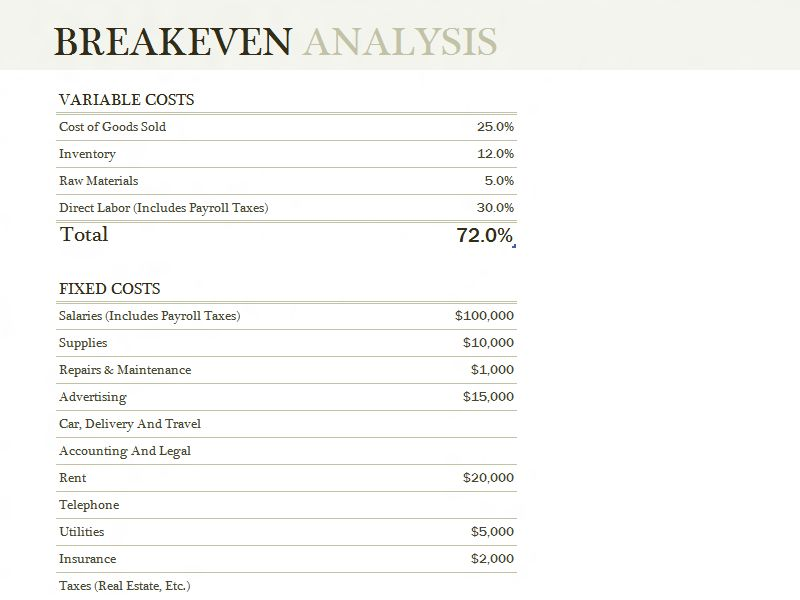 Breakeven analysis - Office Templates