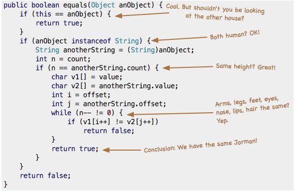 Java String.equals versus == - Stack Overflow