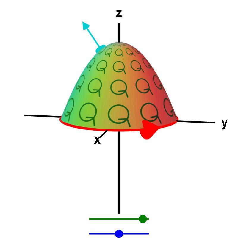 Proper orientation for Stokes' theorem - Math Insight
